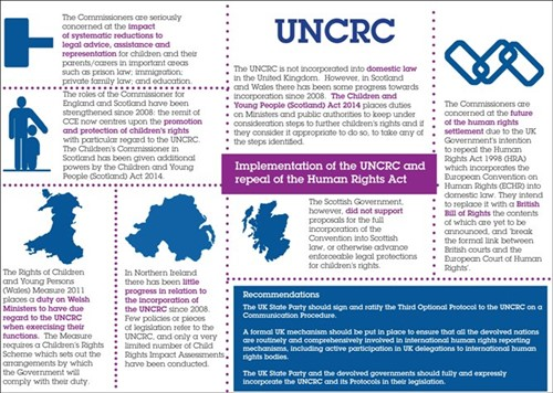 implementing uncrc and repealing human rights act final - thumb.jpg